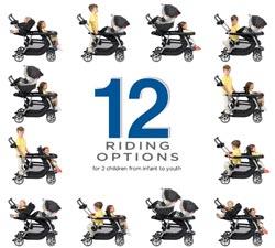 Bloggang Com ด้วยรักและผูกพัน เลือกรถเข็นแฝดแบบไหน