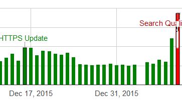 algoroo.com signal 2016-01-10