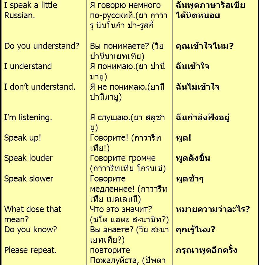 ดาวน์โหลดเป็นภาษารัสเซียได้อย่างชัดเจน